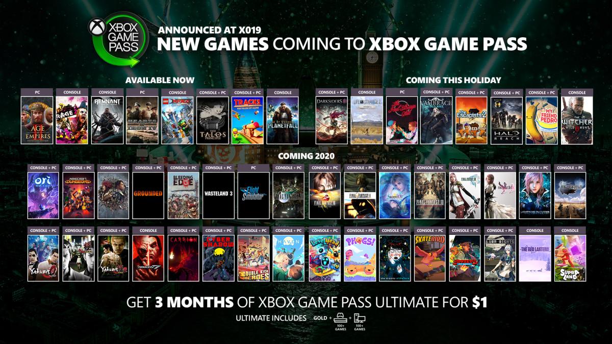 Great Games 2020 Xbox Guide Now @KoolGadgetz.com